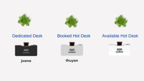 3 types of Workstation